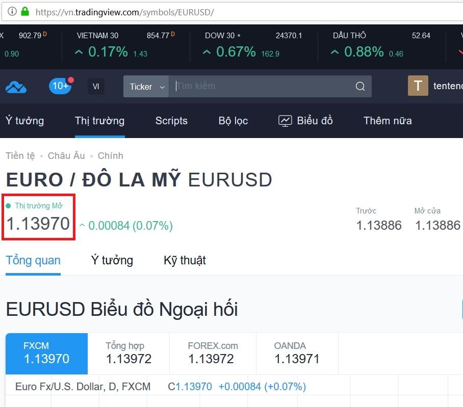 ราคา EUR / USD ที่มุมมองการซื้อขาย