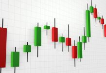 How to trade with candlestick color in IQ Option