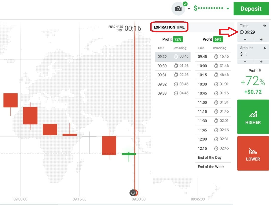 Olymp Trade Dan Iq Option Dan Binary.com Perbandingan
