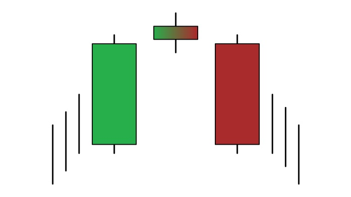 Evening Star candlestick pattern – How to identify and trade it in IQ Option