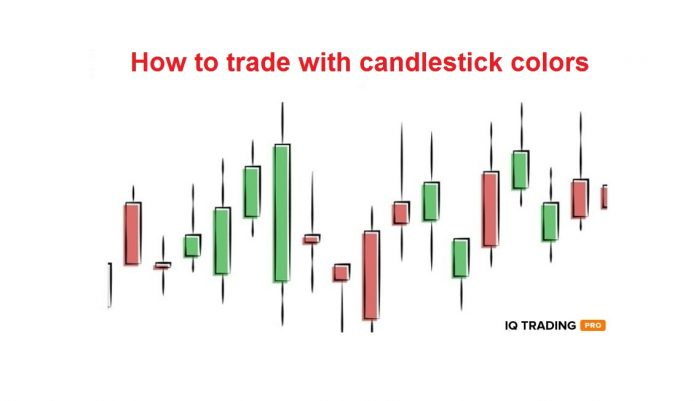 How to trade with candlestick colors in IQ Option platform