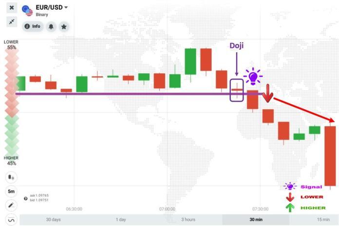 Pasar opsi perdagangan netral |