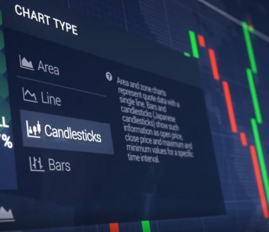 IQ Option trading strategy with Triple candlestick pattern