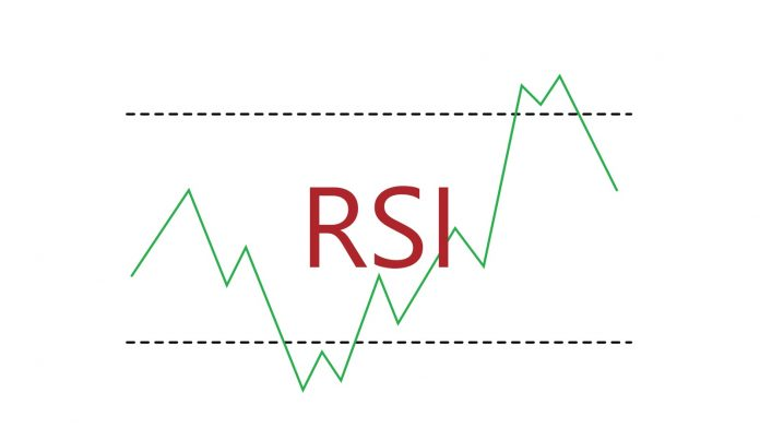 RSI indicator – How to use it and trade in IQ Option