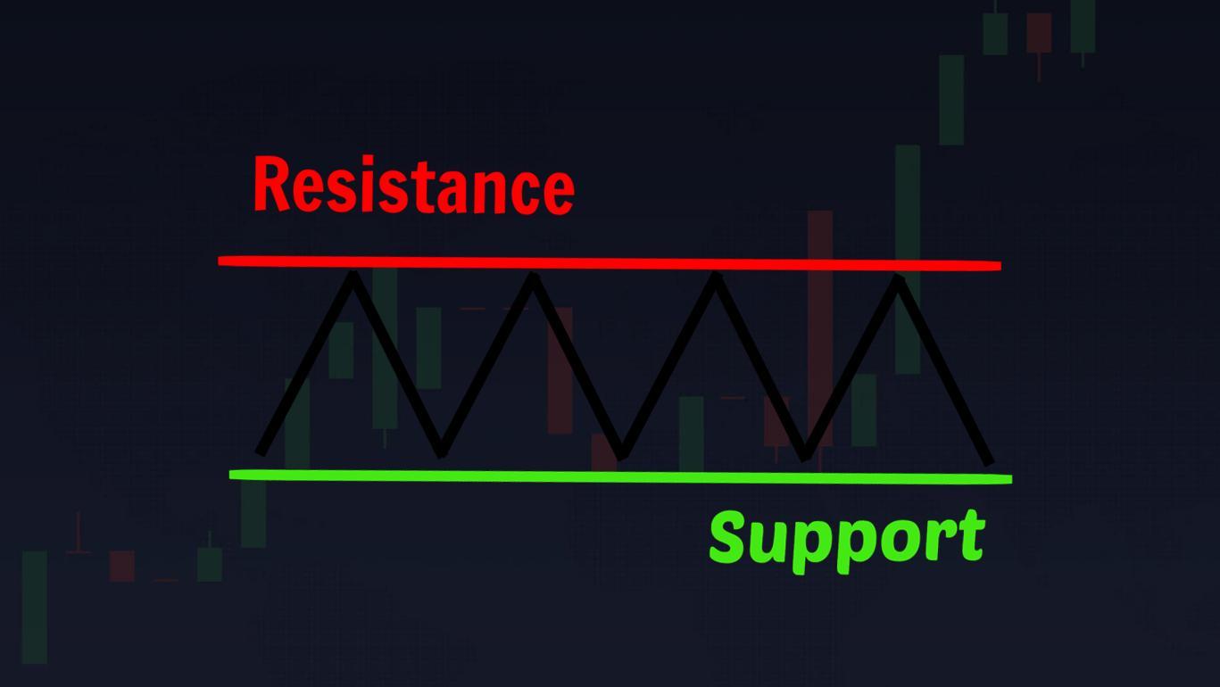 indikator teknis terbaik untuk perdagangan opsi