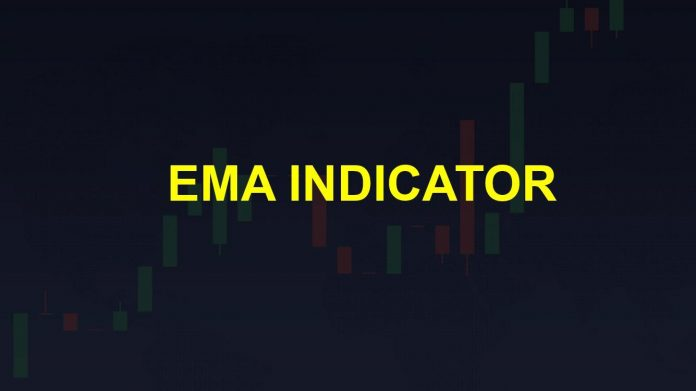 EMA indicator – How to use and trade it in IQ Option