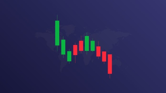Heiken Ashi candlestick pattern in IQ Option