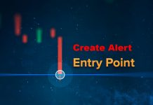 How to create Price Alerts in IQ Option
