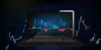 IQ Option trading strategy with Evening Star pattern and Resistance