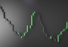 Trading opportunities in IQ Option when the market is in a pullback