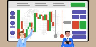 Trading strategy using breakout for cryptocurrencies in IQ Option