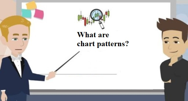 What are chart patterns?