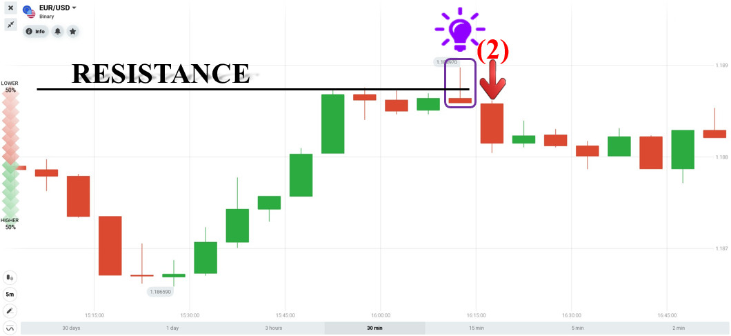 Review on good orders opened in IQ Option on April 7