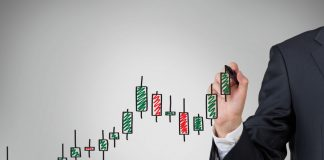 Review the Marubozu and SMA30 trading strategy on the Real account