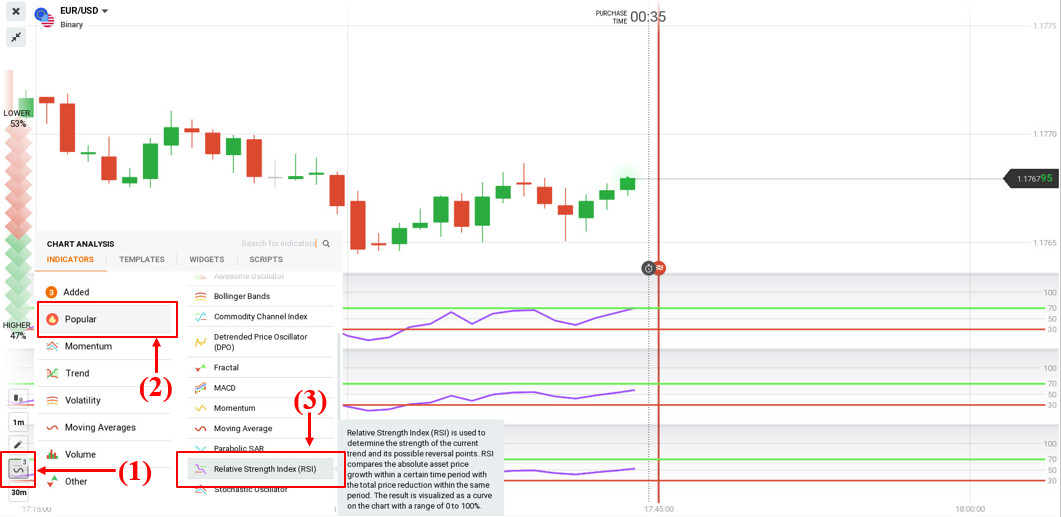 How to set up the reversal strategy with 3 RSI indicators