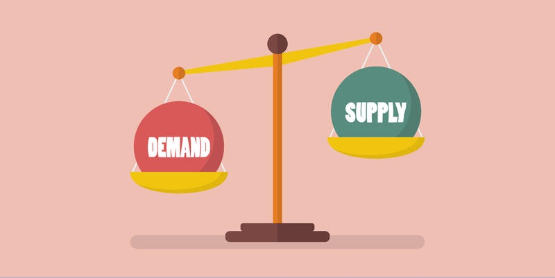 What is the Demand zone?