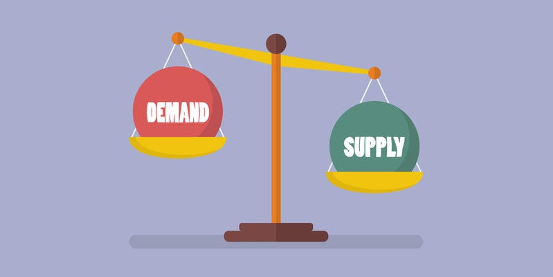 What is the Supply zone?